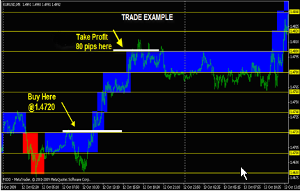 Forex hba system review